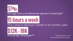 costs of meetings